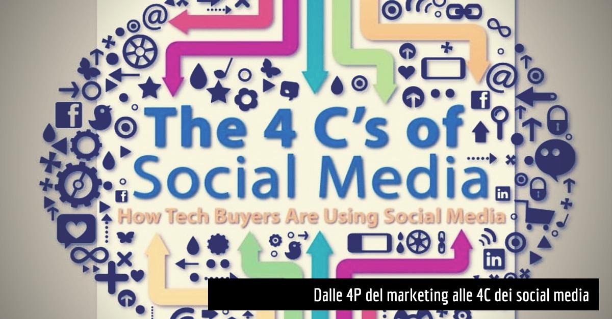 Le 4C dei social media
