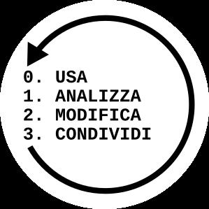 linux day 2016 quattro liberta